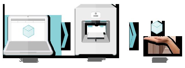3dprinting_01