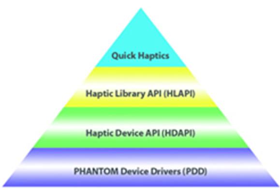 Haptic4